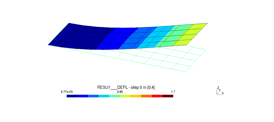 Vega translator is an automatic convertor that allow to run a Nastran study using Code_Aster